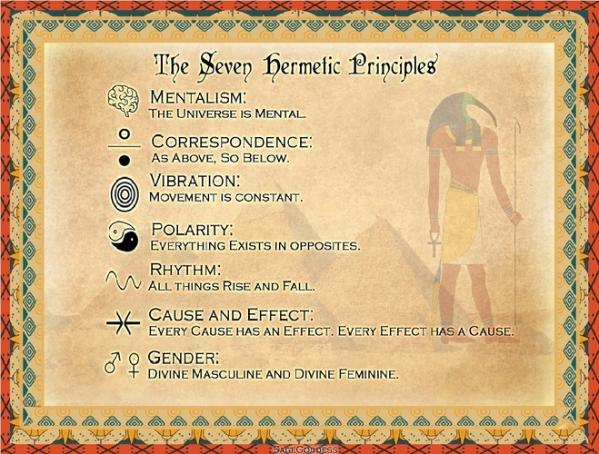THE KYBALION – THE 7 HERMETIC PRINCIPLES OF NATURAL LAW