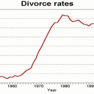 Selling Divorce To The West